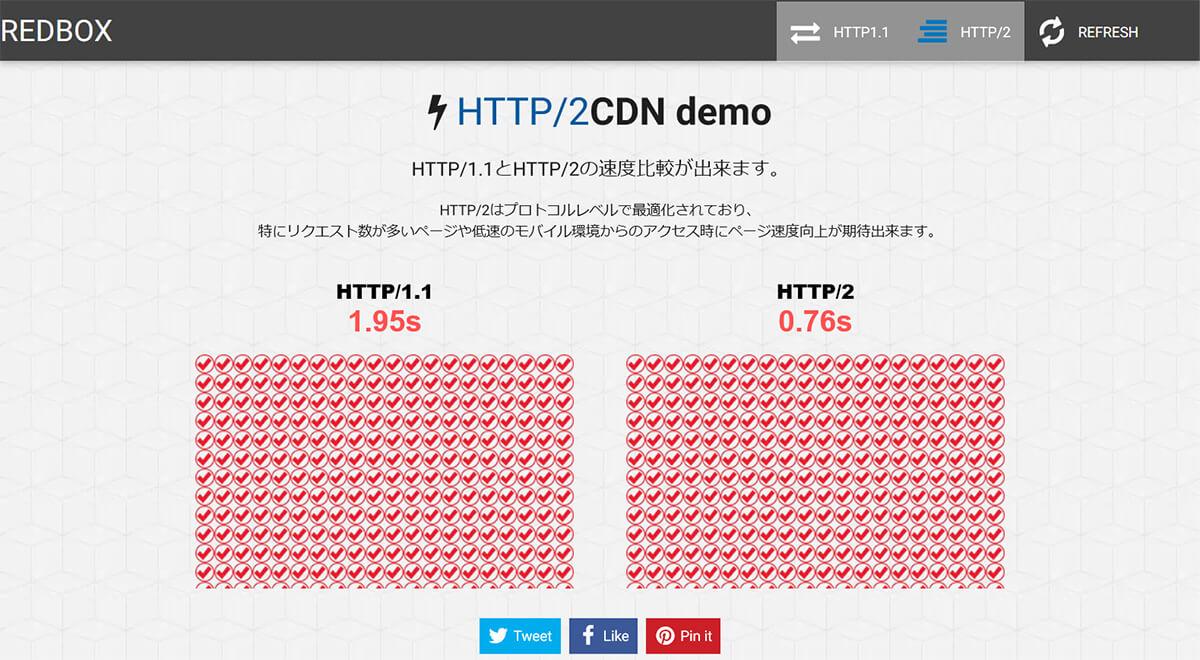 HTTP1とHTTP2の速度測定結果