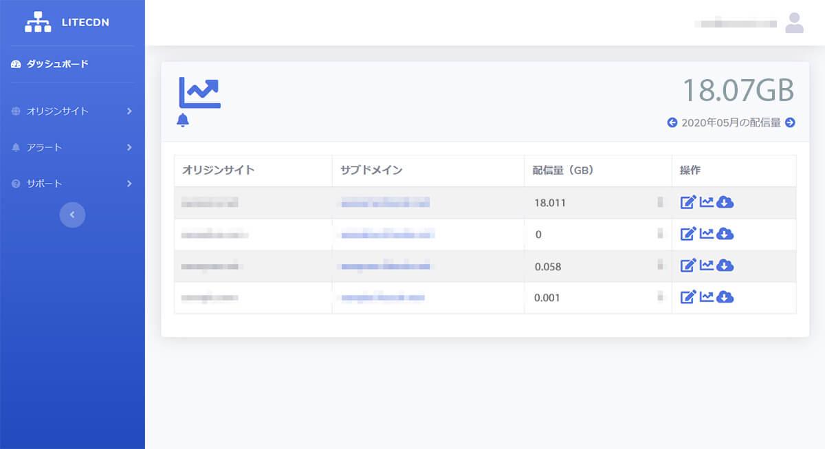 liteCDN導入(ダッシュボード)